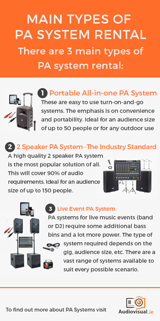 PA System Rental Types - Audio Visual Hire Dublin