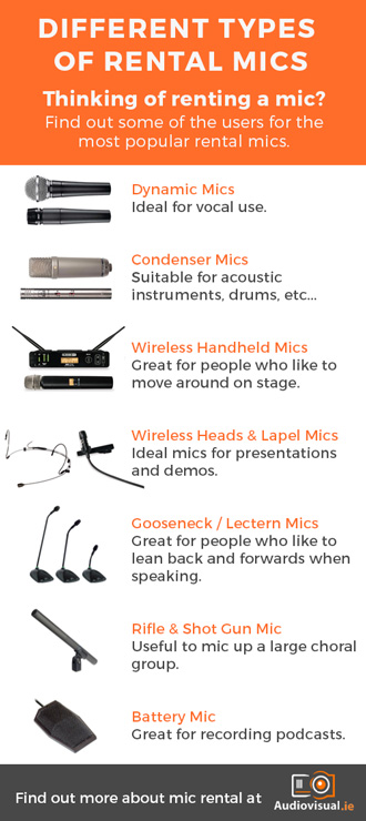 Different types of rental mics - rental mic guide