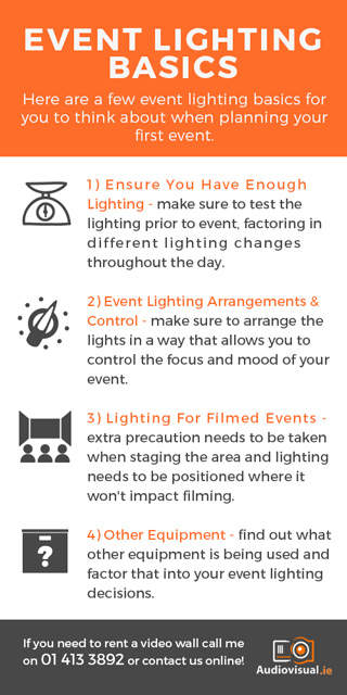 Event Lighting Basics - Guide to Event Lighting