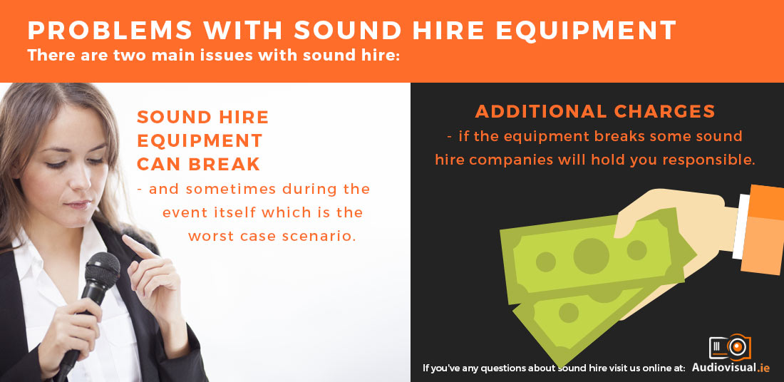Problems with Sound Hire Equipment - Audio Visual Dublin