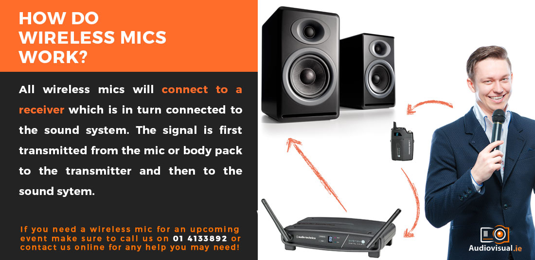 How Do Wireless Mics Work - Microphone Rental Dublin