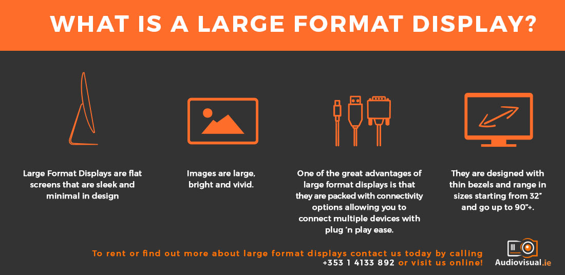 What Is A Large Format Display - Audio visual rental Dublin