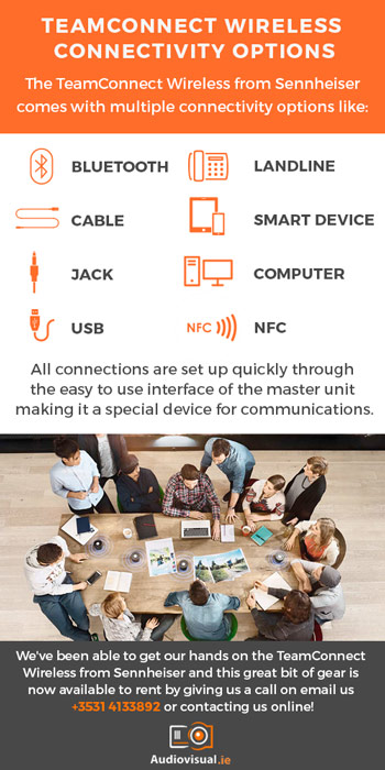 TeamConnect Wireless - Connection Options
