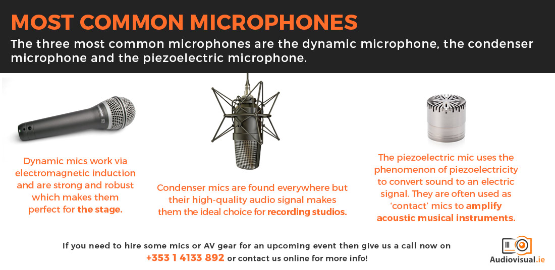 Most Common Microphones - Mic Rental Ireland