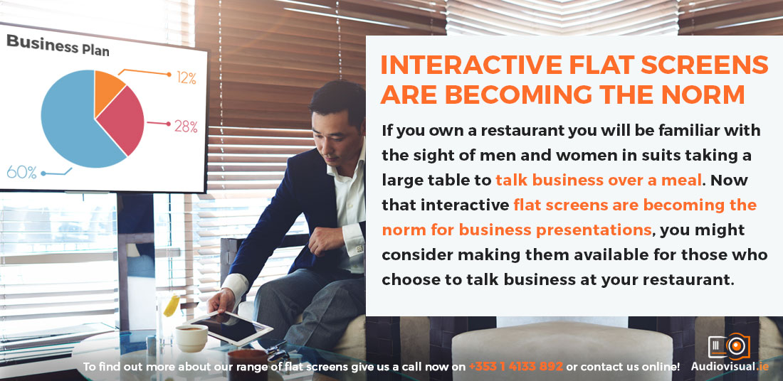 Interactive Flat Screens in Restaurants and Bars