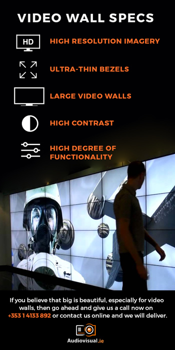 Video Wall Specs - Video Wall Rental