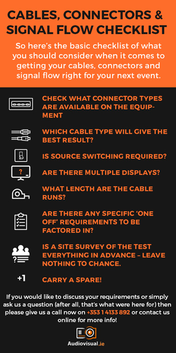 Cables, Connectors & Signal Flow Checklist