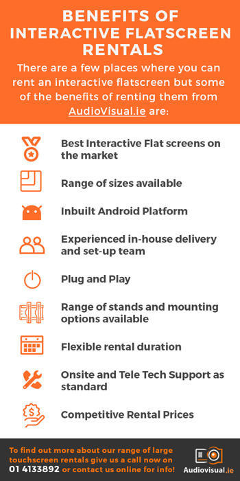 Benefits of Renting an Interactive Flat Screen - Audio Visual Dublin