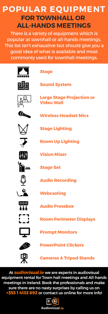 Popular Equipment for Townhalls - Audio Visual Rental