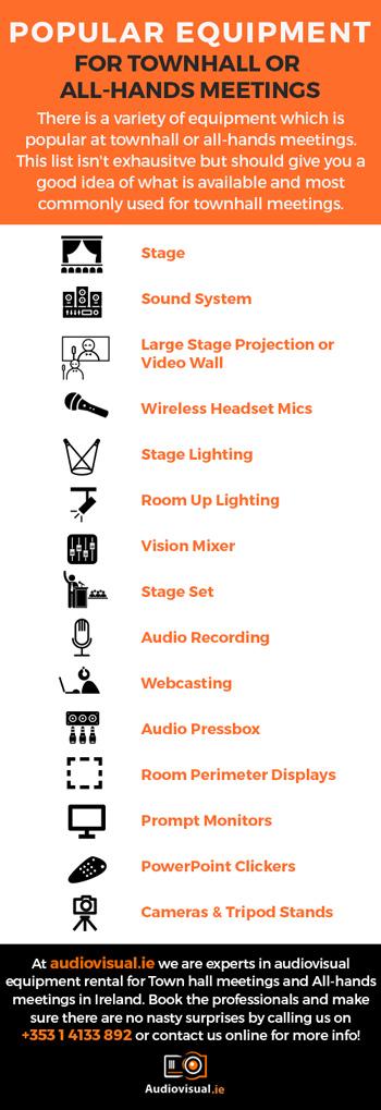 Popular Equipment for Townhalls - Audio Visual Rental