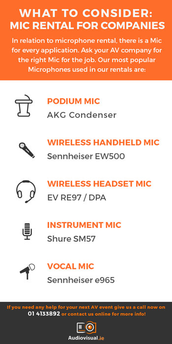 Mic Rental for Company Events - What to Consider