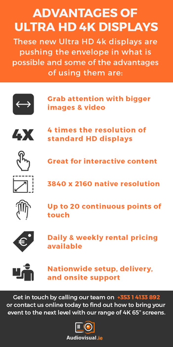 Advantages of Ultra HD 4K Displays