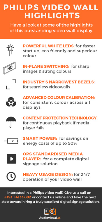Philips Video Wall BDL5588XC Highligts - Digital Signage Solution