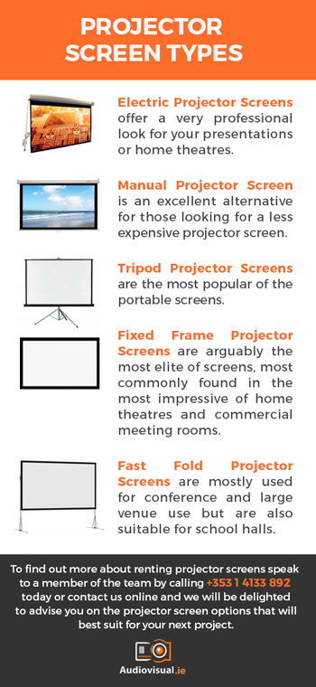 Projector Screen Types - Audio Visual Rental Ireland