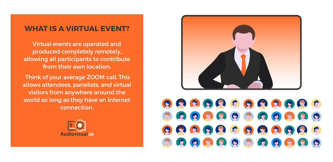 What is a Virtual Event - Prepare your Virtual Event with Audiovisual - Ireland