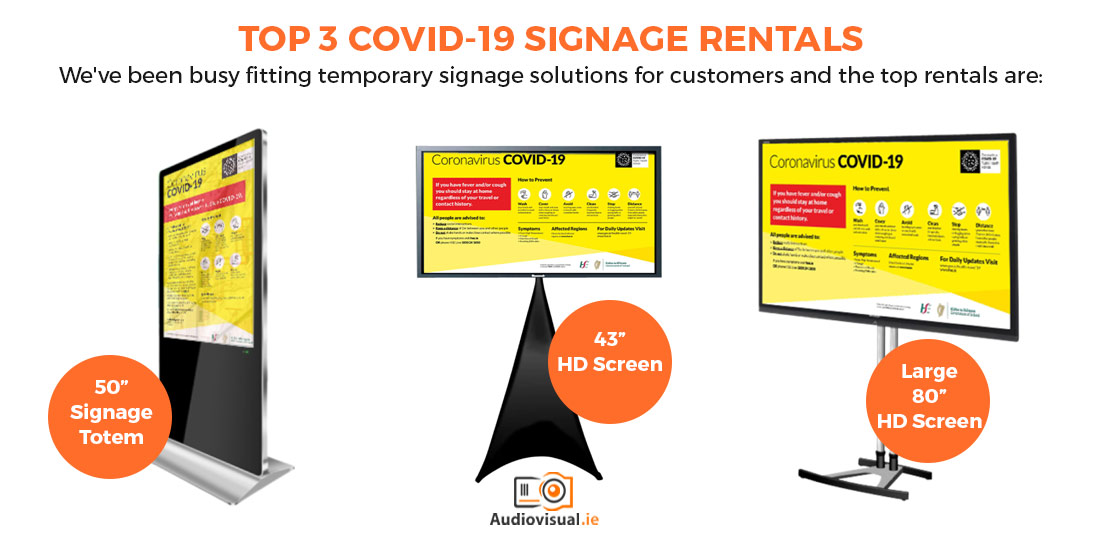 Top 3 Digital Signage Rental Covid 19 - Audiovisual Dublin